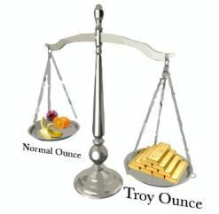 scale with different types of ounces